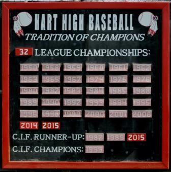 32 League Championships